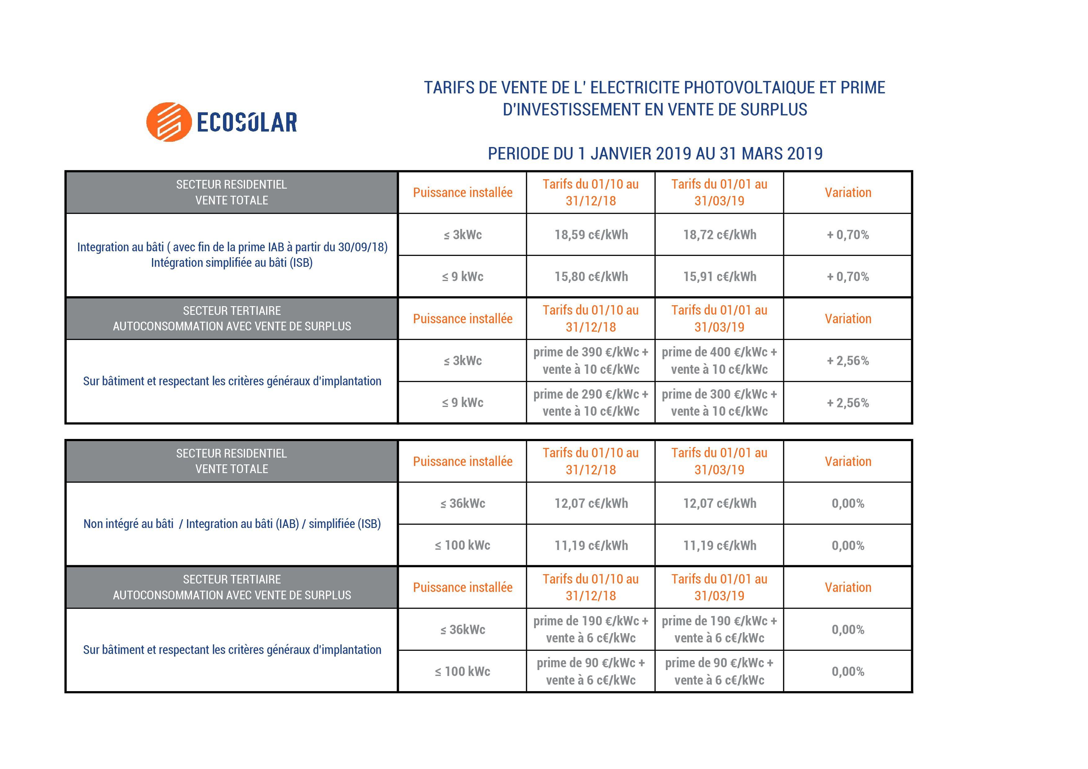Tarif d'achat photovoltaïque Q1-2019 ECOSOLAR