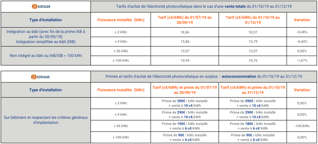 tarifs fin 2019jpeg