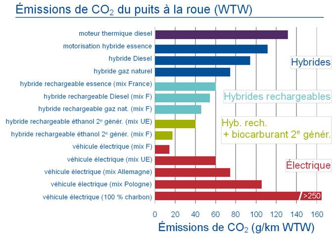 voiture_emissionco2