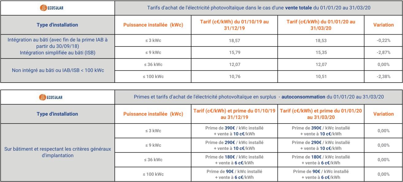 Tarifs rachats 31.03.20
