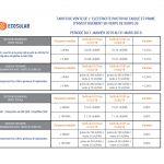 [?NEWS] Tarifs d'achat photovoltaïque et prime d'investissement valable jusqu'au 31 mars 2019