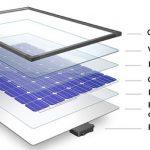 🚩QUID du recyclage des panneaux solaires??